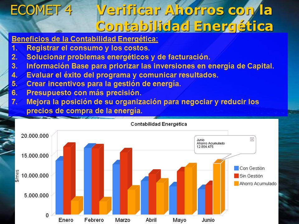 Verificar Ahorros con la Contabilidad Energética
