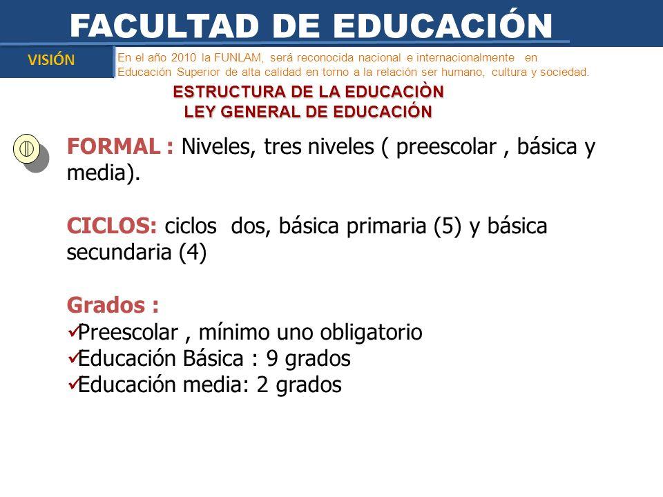 ESTRUCTURA DE LA EDUCACIÒN LEY GENERAL DE EDUCACIÓN