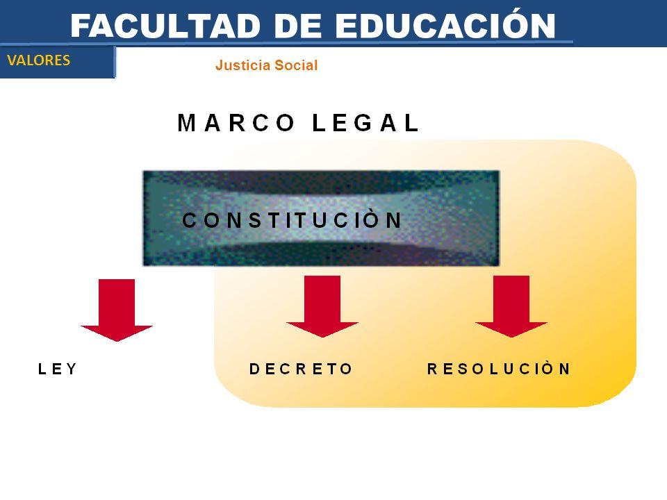 FACULTAD DE EDUCACIÓN VALORES Justicia Social