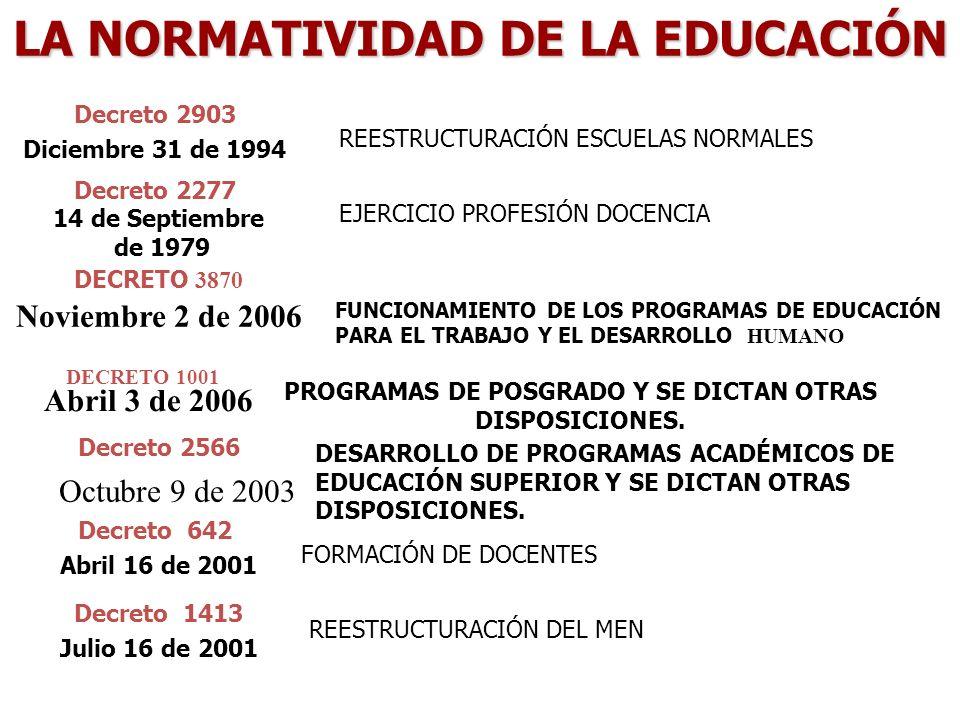 LA NORMATIVIDAD DE LA EDUCACIÓN