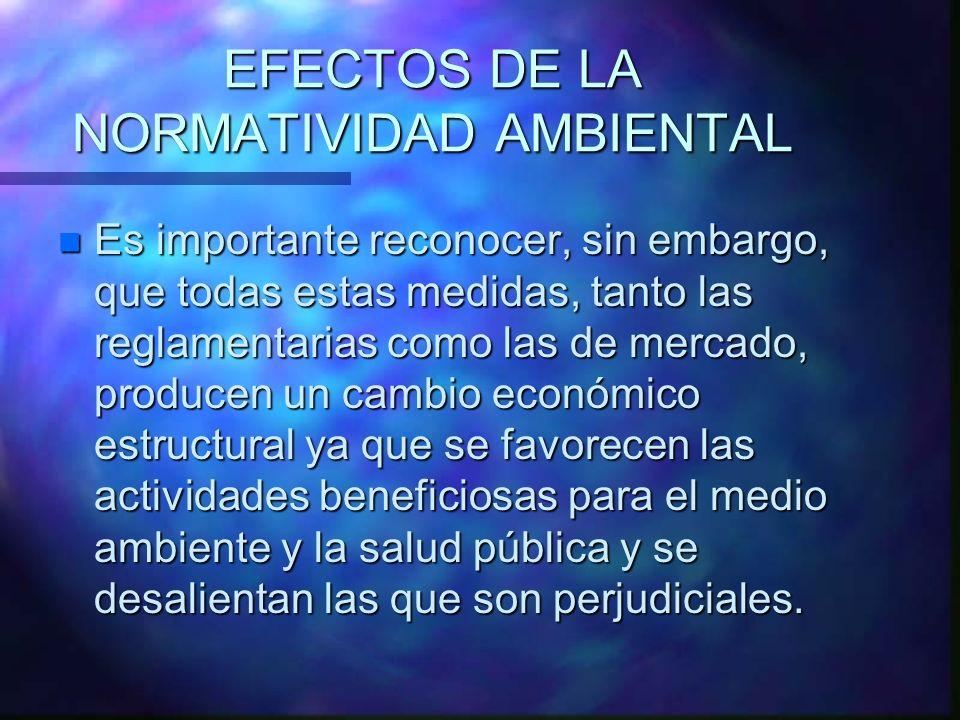 EFECTOS DE LA NORMATIVIDAD AMBIENTAL