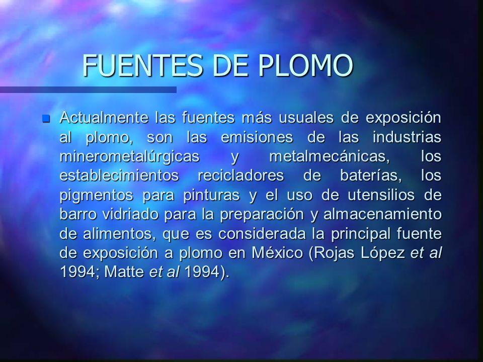 FUENTES DE PLOMO