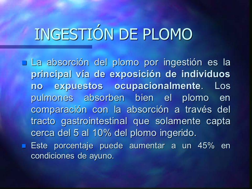 INGESTIÓN DE PLOMO