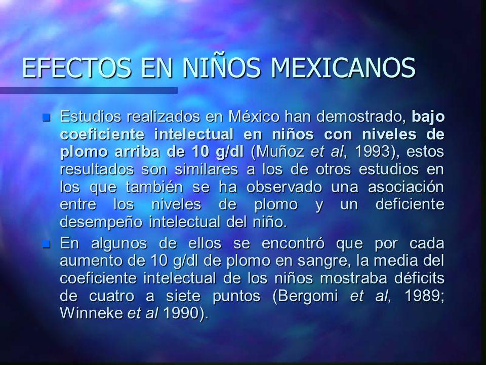 EFECTOS EN NIÑOS MEXICANOS