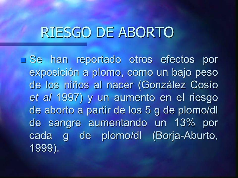 RIESGO DE ABORTO