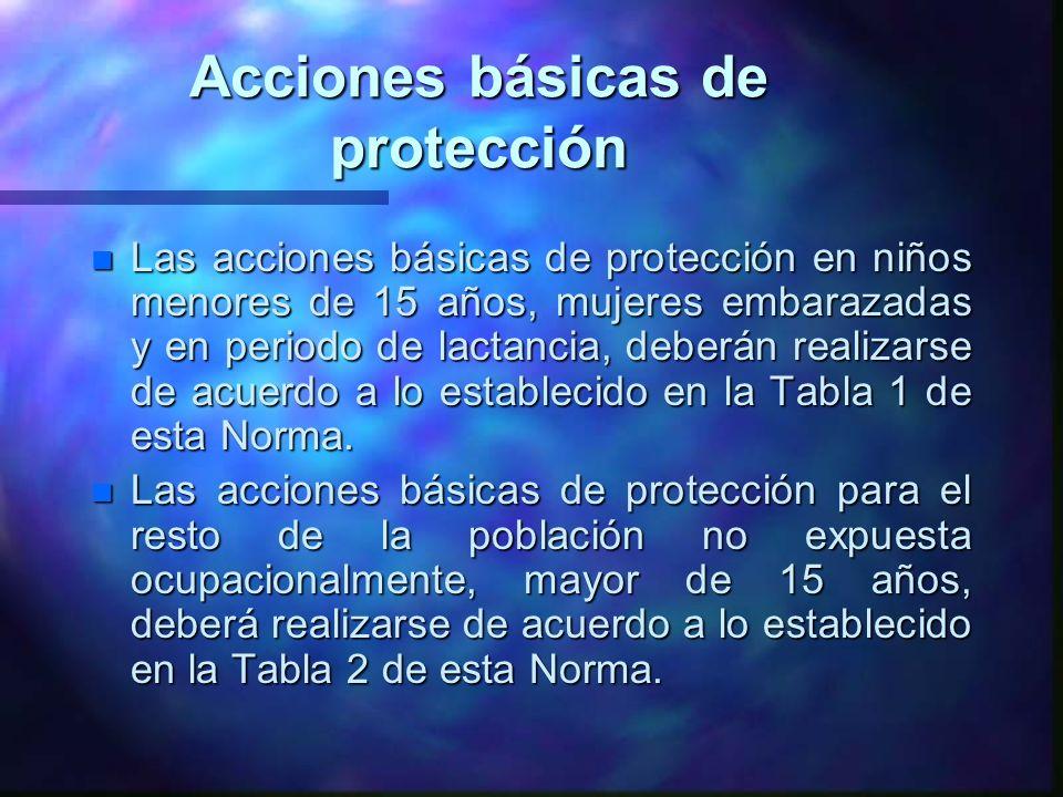 Acciones básicas de protección