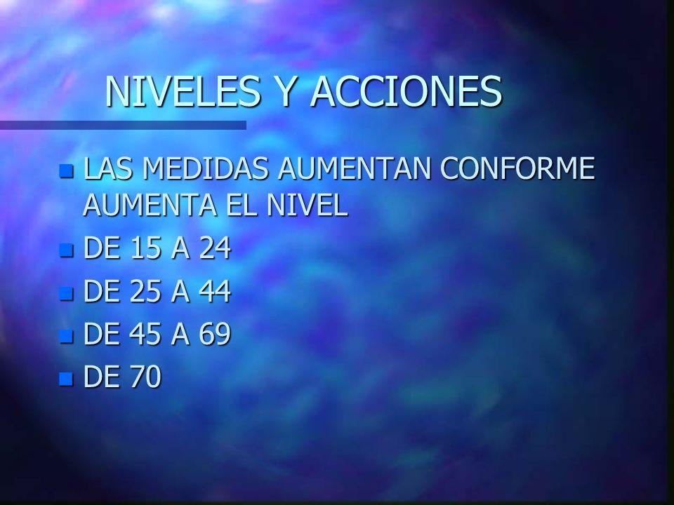 NIVELES Y ACCIONES LAS MEDIDAS AUMENTAN CONFORME AUMENTA EL NIVEL