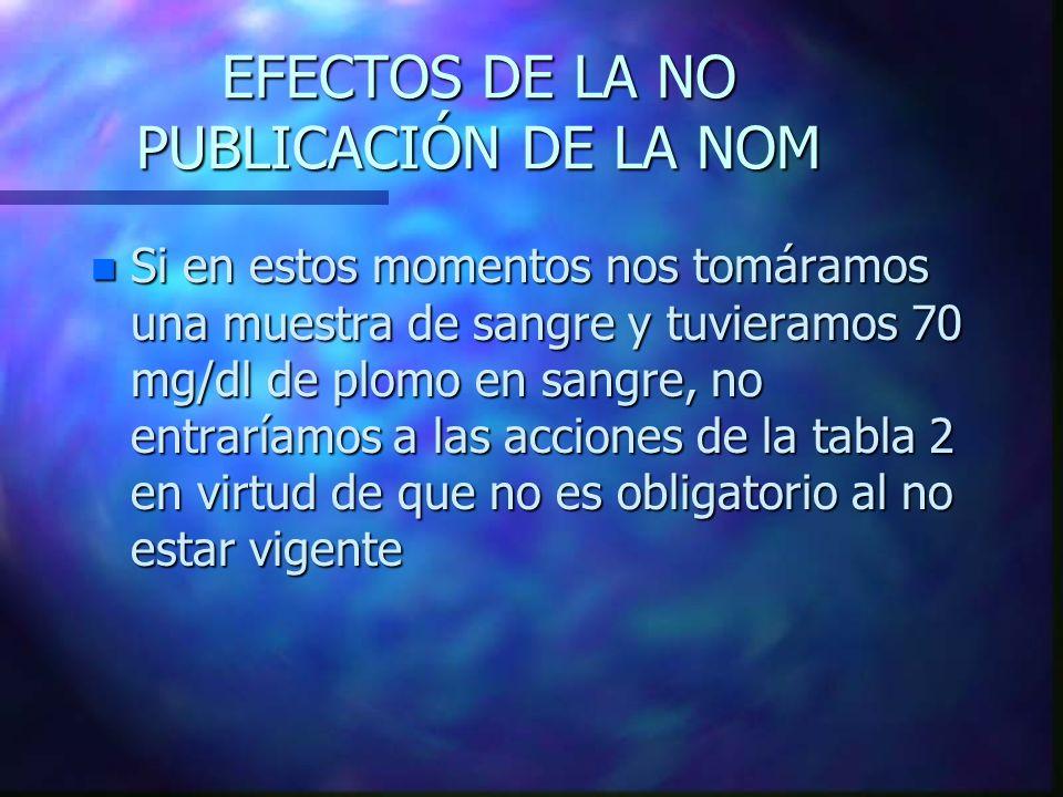 EFECTOS DE LA NO PUBLICACIÓN DE LA NOM