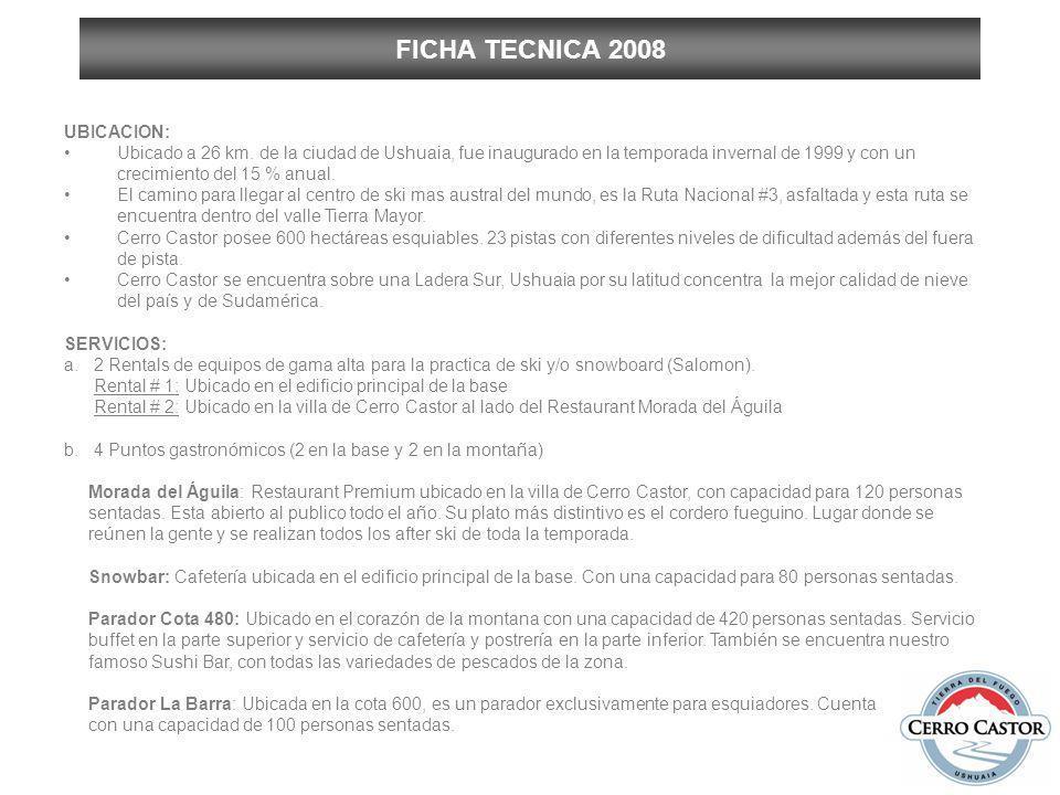 FICHA TECNICA 2008 UBICACION: