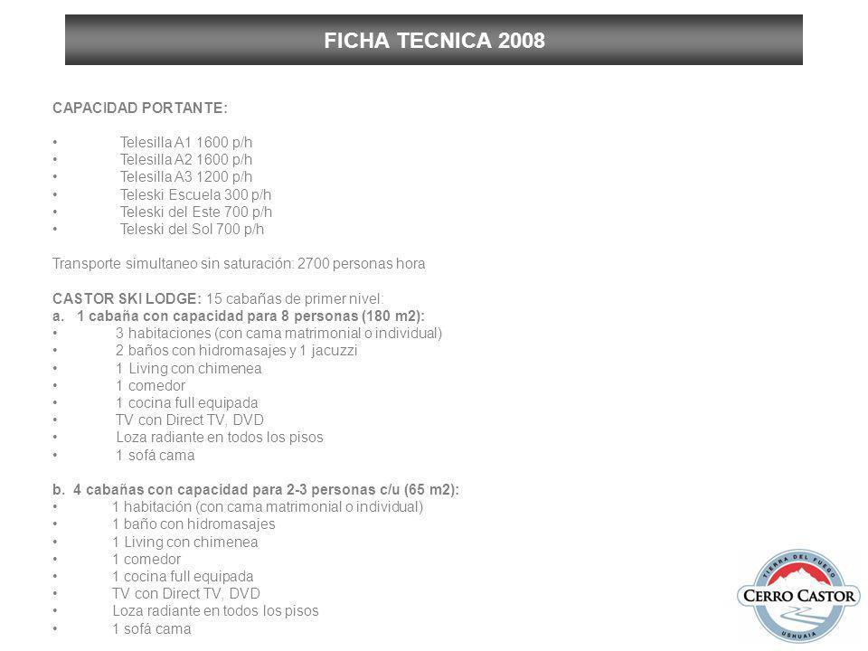 FICHA TECNICA 2008 CAPACIDAD PORTANTE: Telesilla A1 1600 p/h