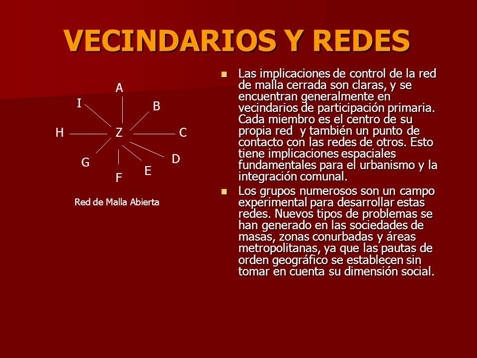 VECINDARIOS Y REDES