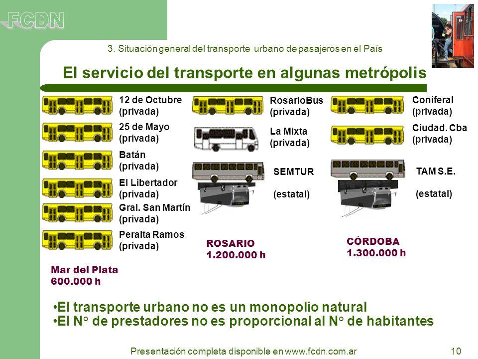 El servicio del transporte en algunas metrópolis