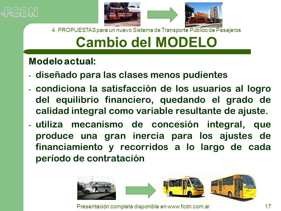 Cambio del MODELO Modelo actual: