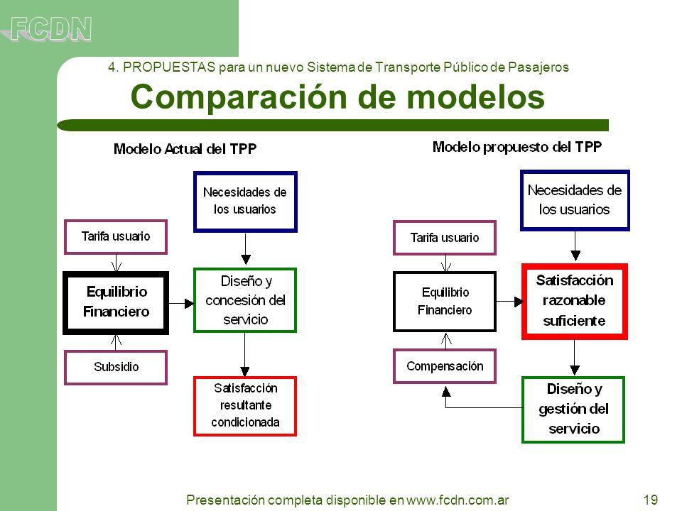 Presentación completa disponible en www.fcdn.com.ar