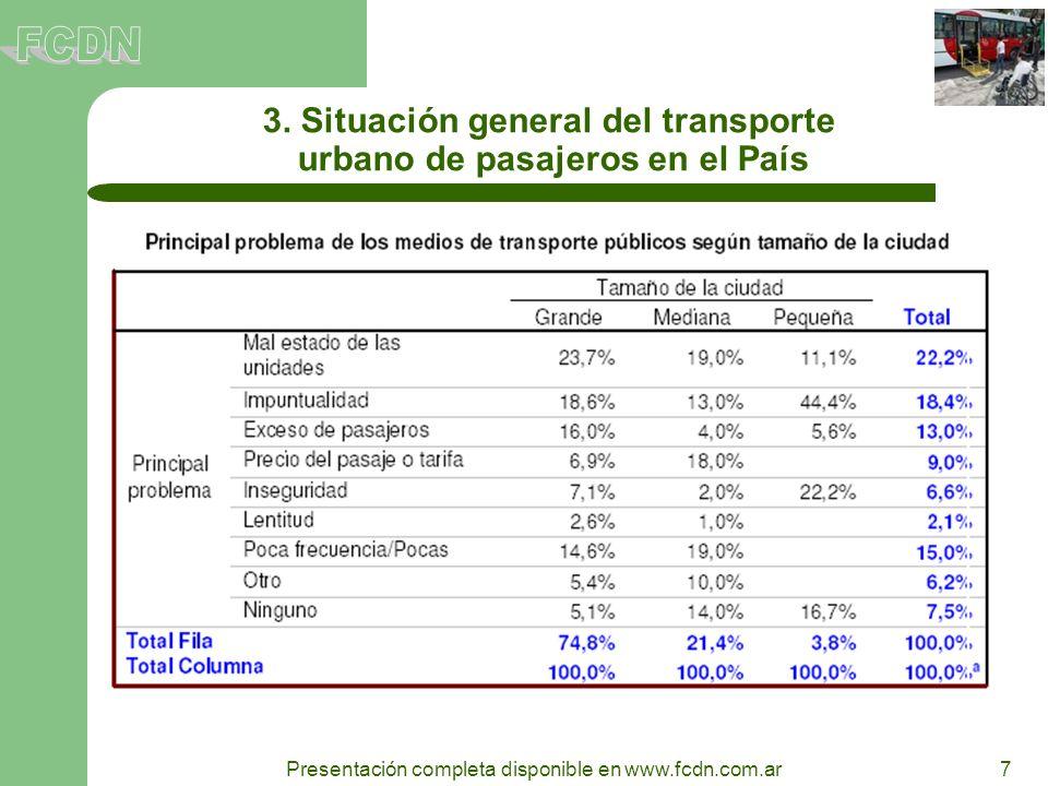 3. Situación general del transporte urbano de pasajeros en el País