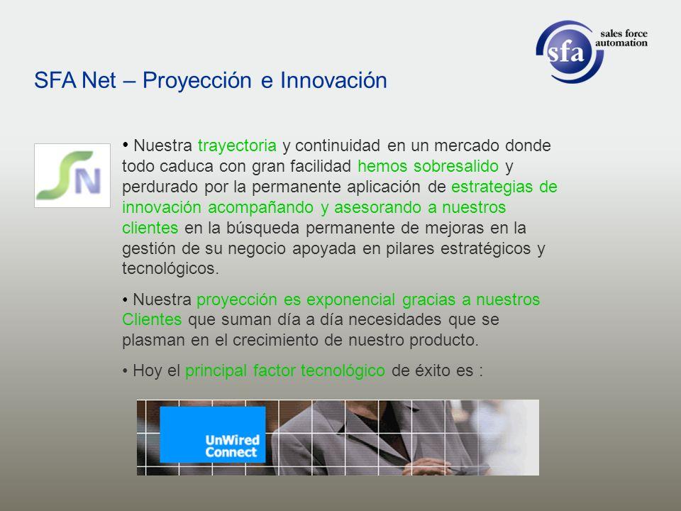 SFA Net – Proyección e Innovación