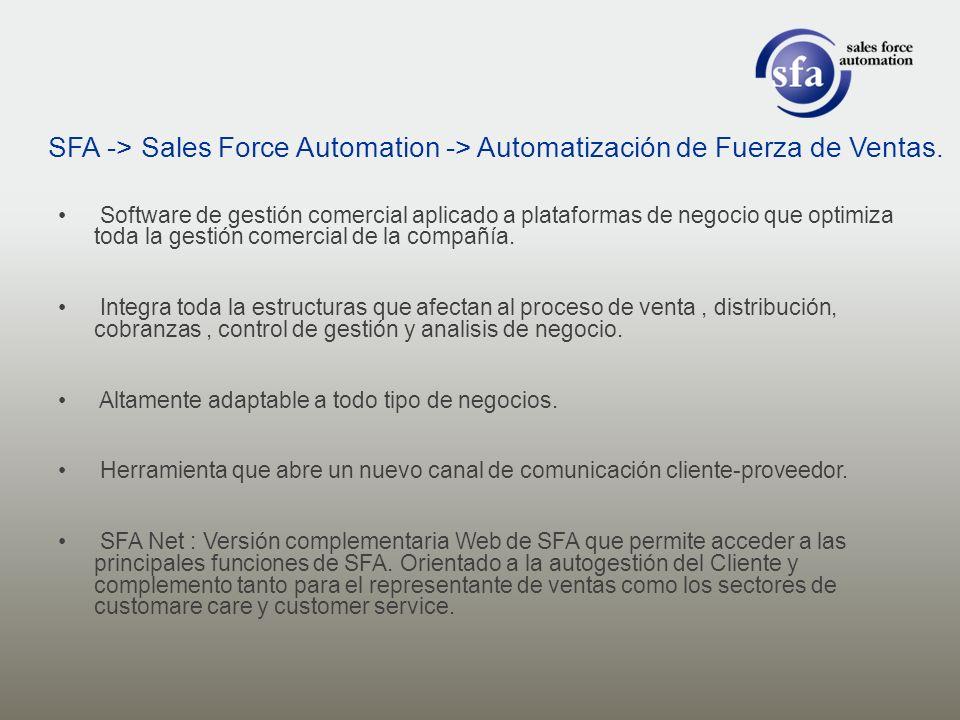 SFA -> Sales Force Automation -> Automatización de Fuerza de Ventas.
