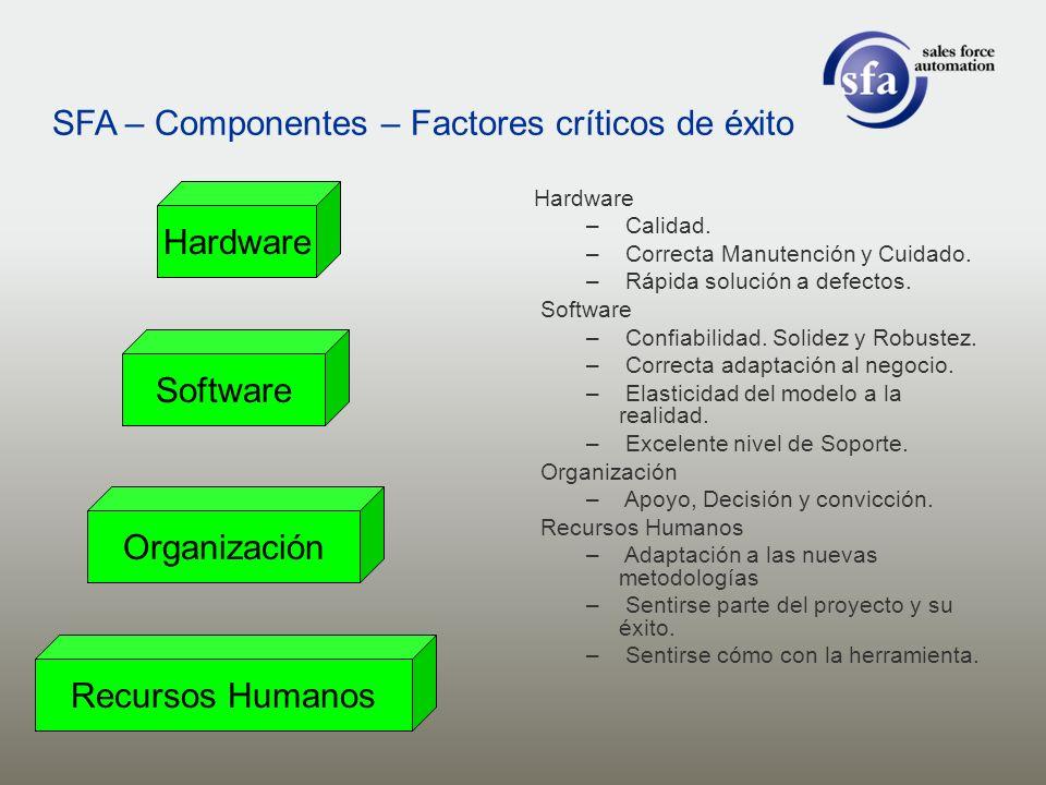 SFA – Componentes – Factores críticos de éxito