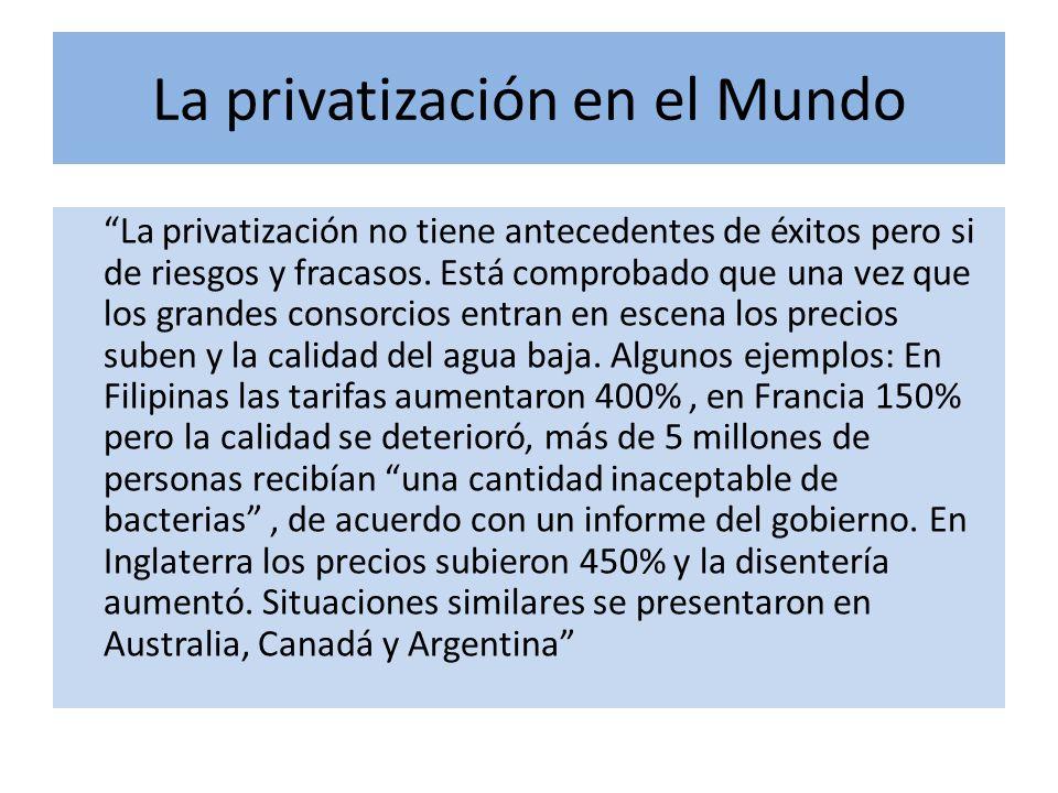 La privatización en el Mundo