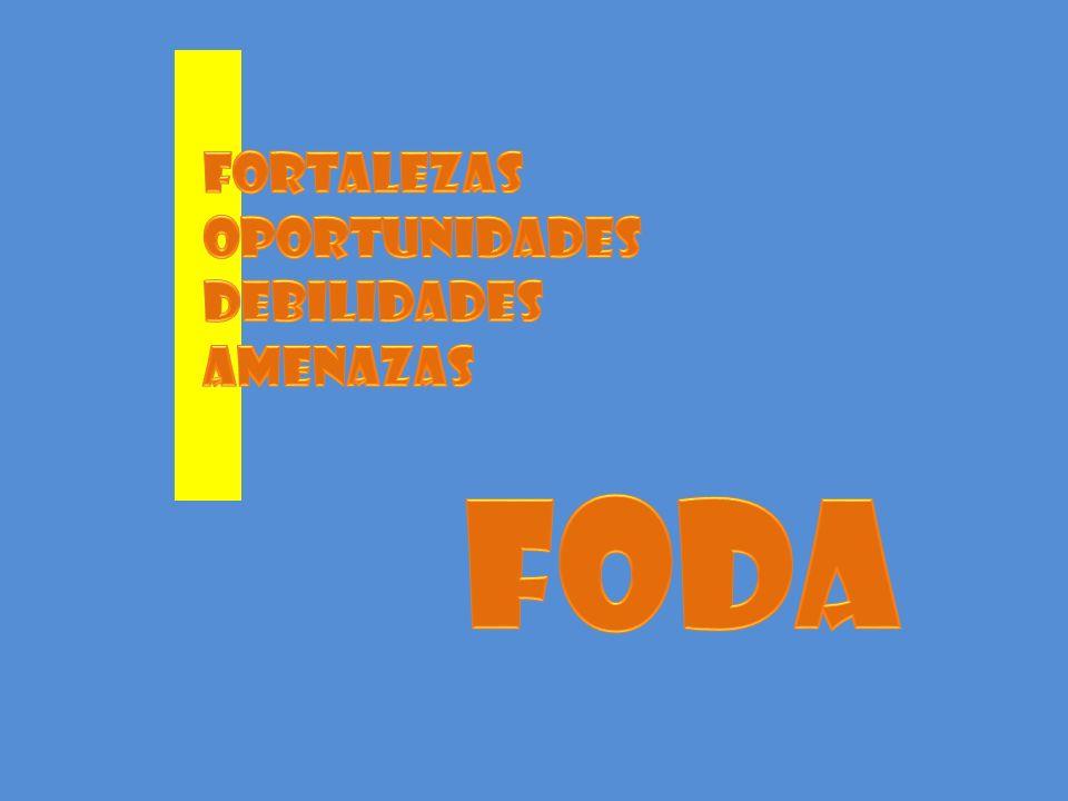 FORTALEZAS OPORTUNIDADES DEBILIDADES AMENAZAS FODA