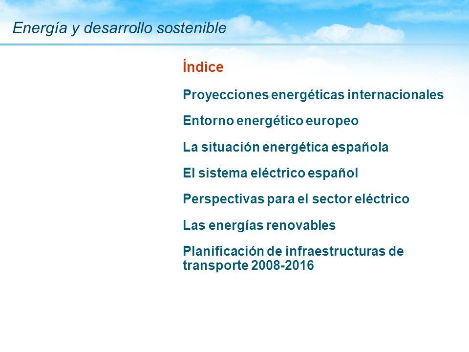 Índice Proyecciones energéticas internacionales