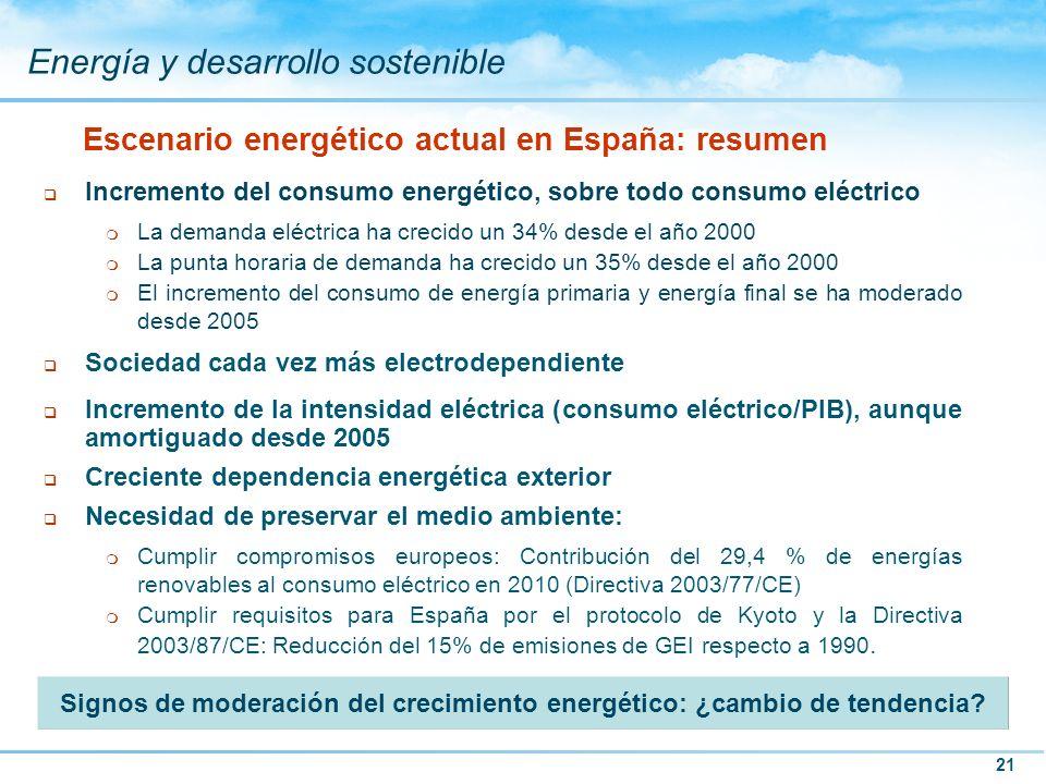 Escenario energético actual en España: resumen