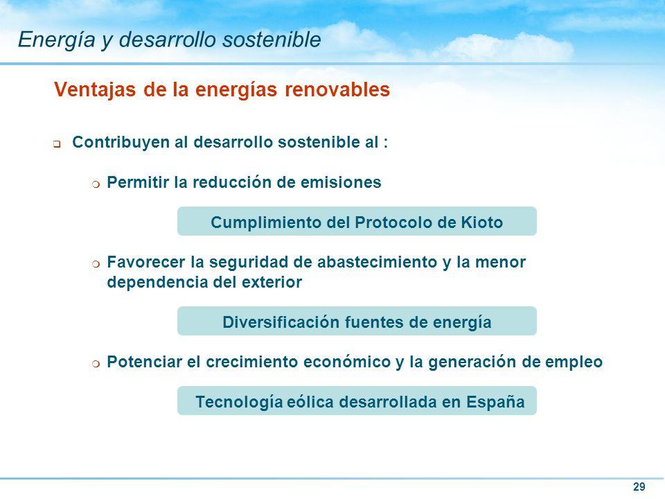 Ventajas de la energías renovables