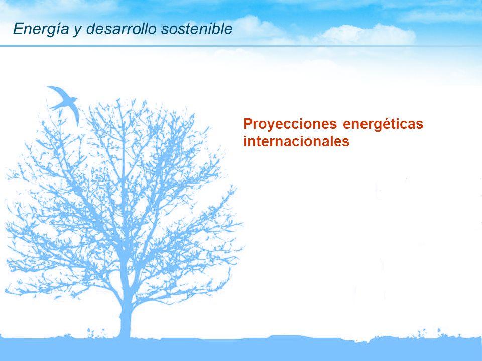 Proyecciones energéticas internacionales