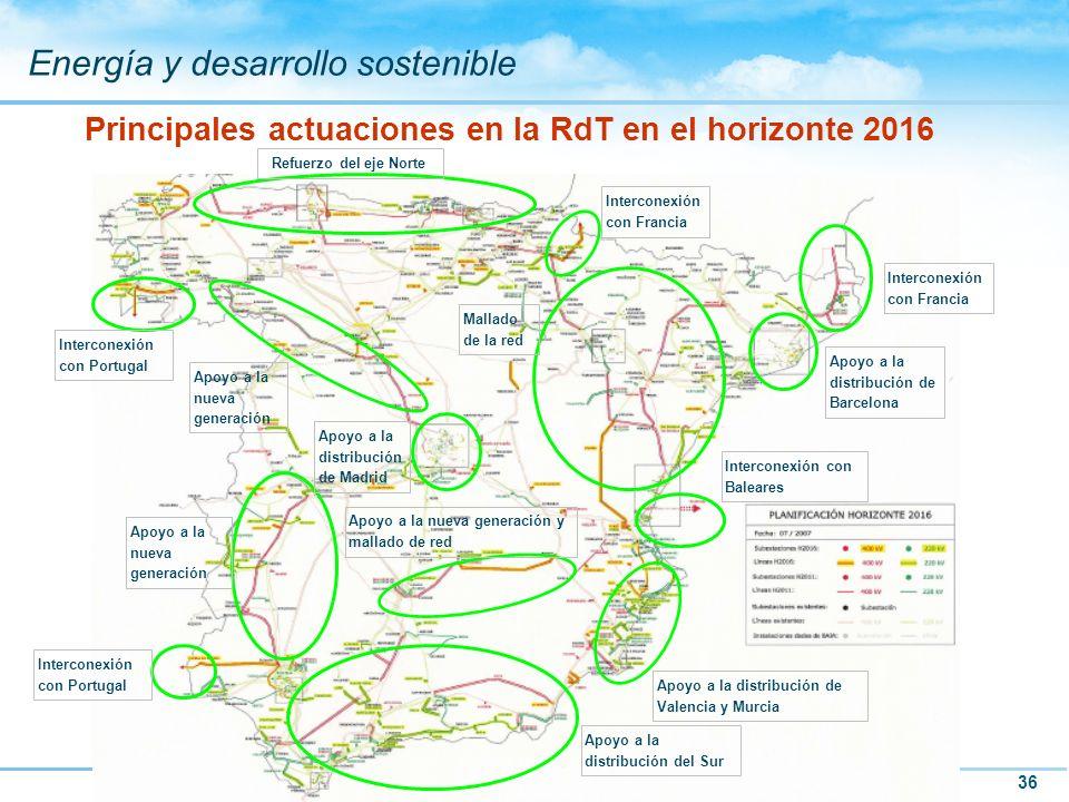 Principales actuaciones en la RdT en el horizonte 2016