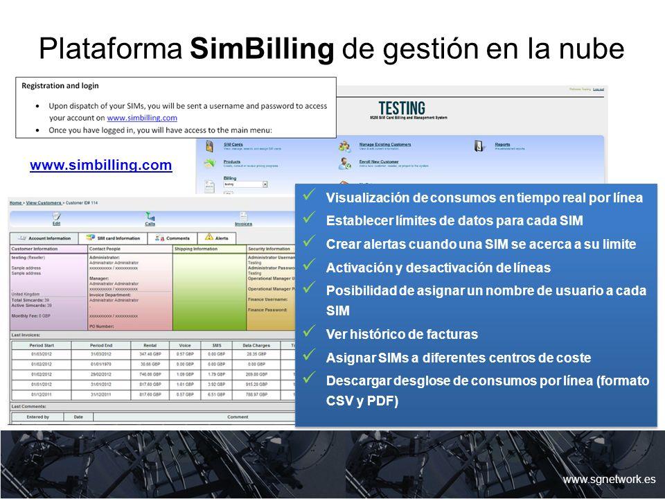Plataforma SimBilling de gestión en la nube