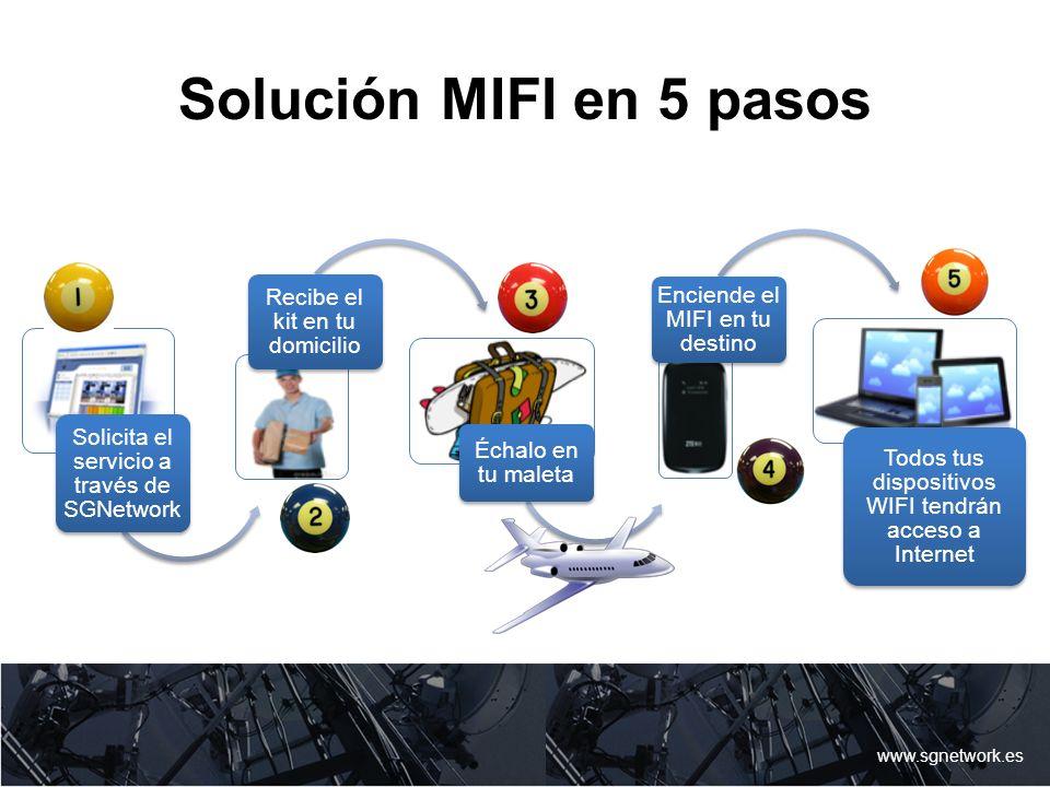 Solución MIFI en 5 pasos Solicita el servicio a través de SGNetwork