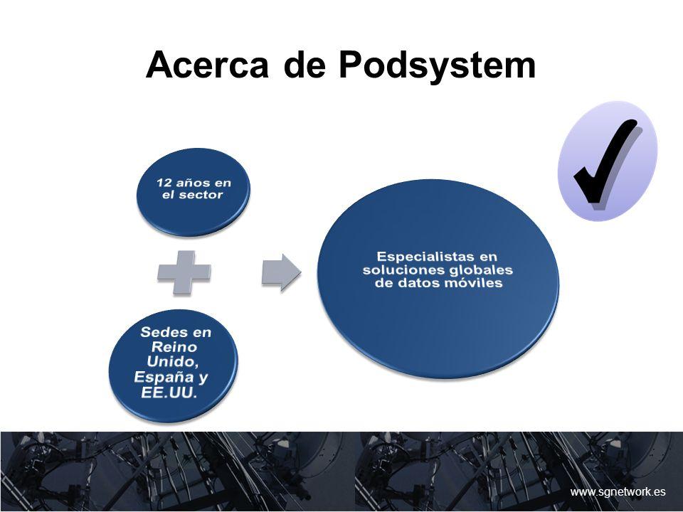 Acerca de Podsystem 12 años en el sector