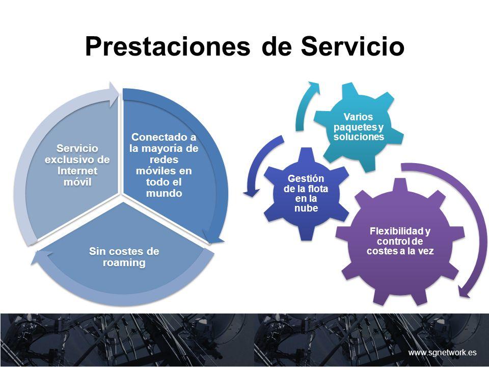 Prestaciones de Servicio