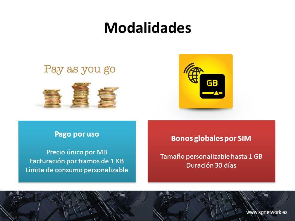 Modalidades Pago por uso Bonos globales por SIM Precio único por MB