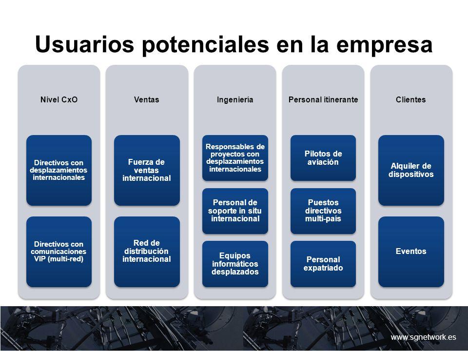 Usuarios potenciales en la empresa