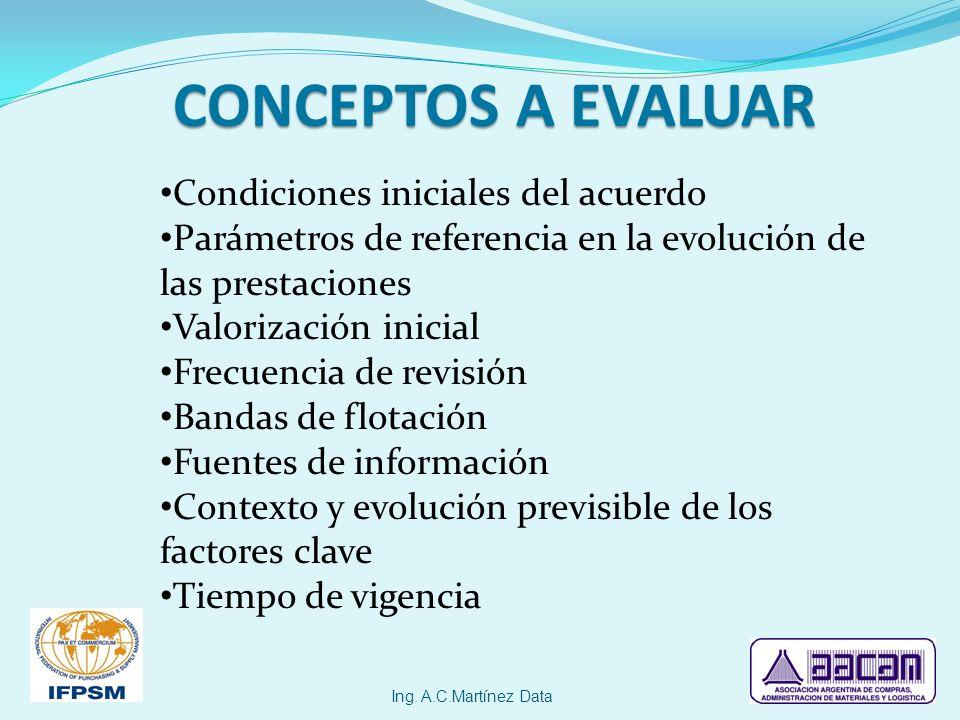 CONCEPTOS A EVALUAR Condiciones iniciales del acuerdo