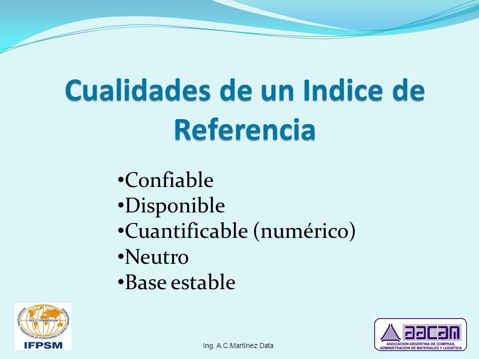 Cualidades de un Indice de Referencia