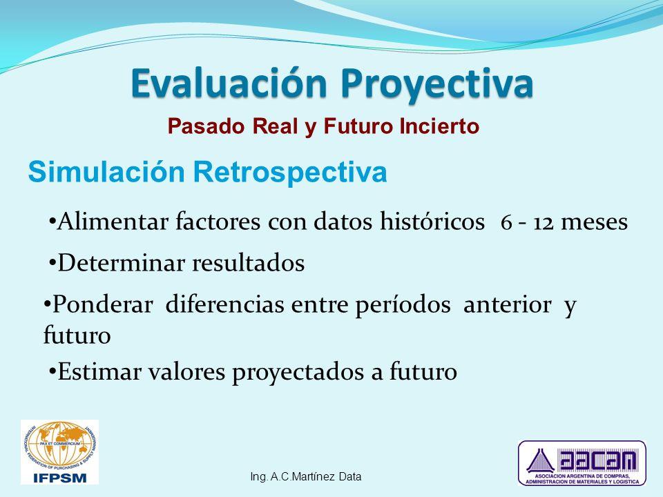 Evaluación Proyectiva