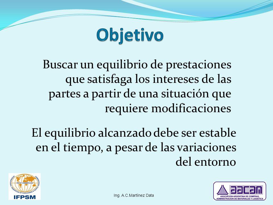 Objetivo Buscar un equilibrio de prestaciones que satisfaga los intereses de las partes a partir de una situación que requiere modificaciones.