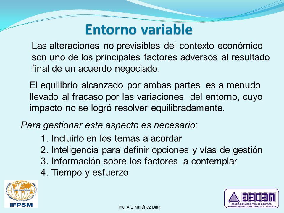 Entorno variable