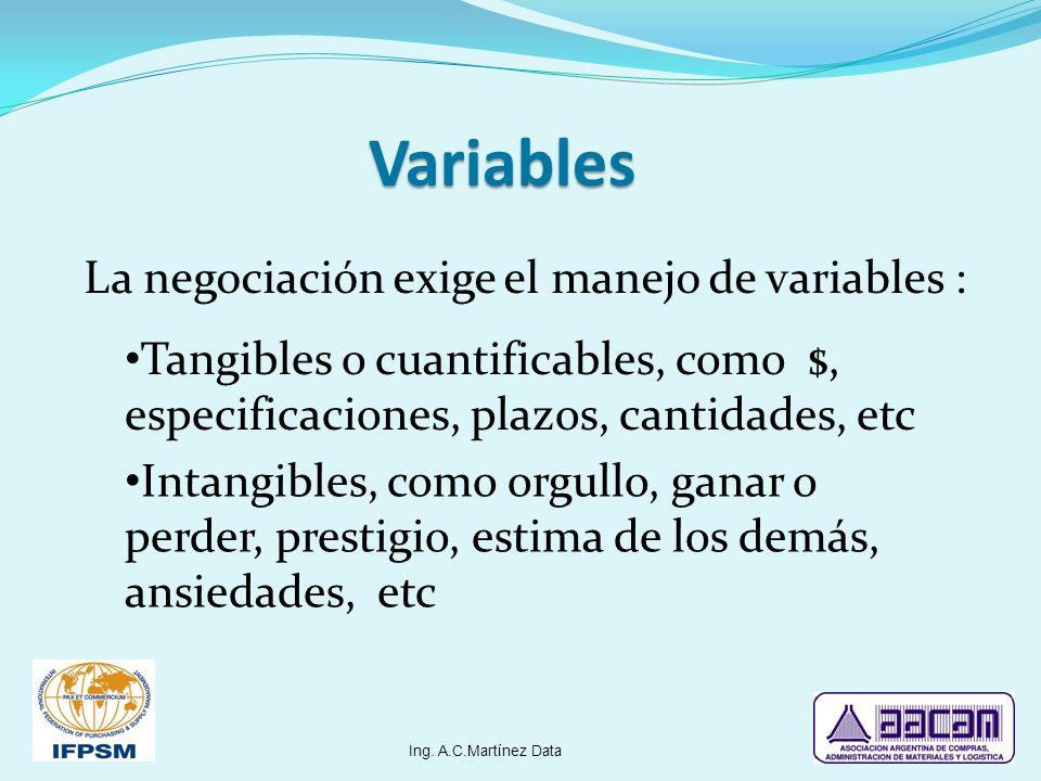 Variables La negociación exige el manejo de variables :