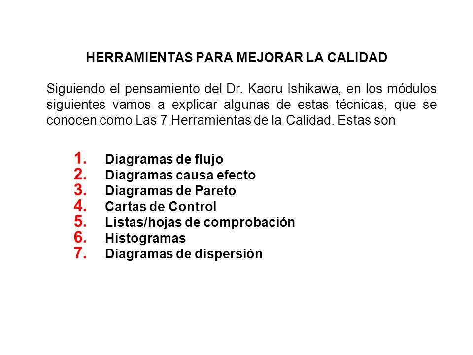 HERRAMIENTAS PARA MEJORAR LA CALIDAD