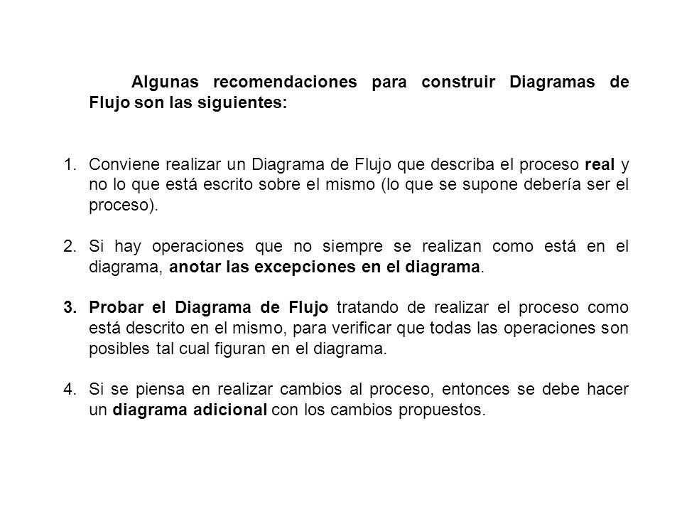 Algunas recomendaciones para construir Diagramas de Flujo son las siguientes:
