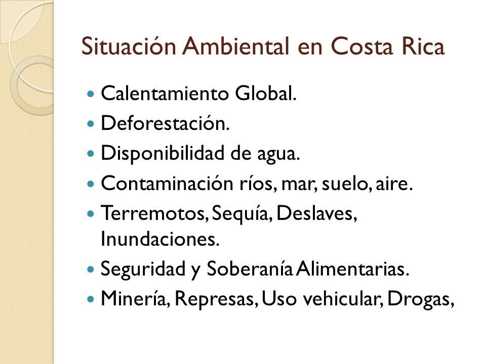 Situación Ambiental en Costa Rica