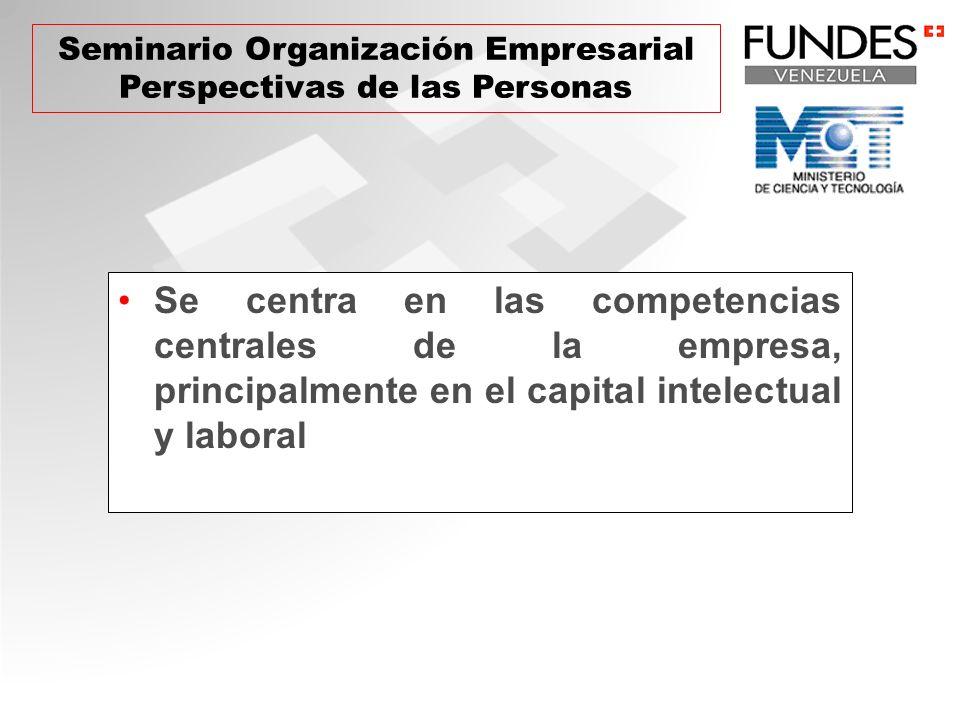 Seminario Organización Empresarial
