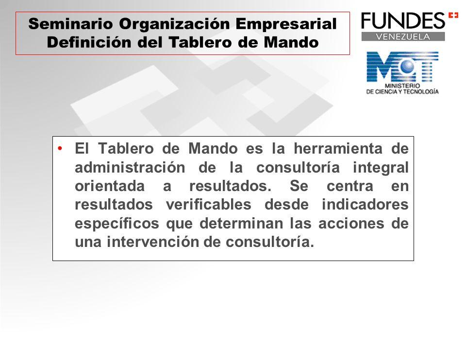 Seminario Organización Empresarial Definición del Tablero de Mando