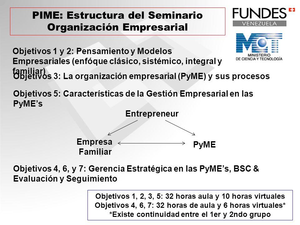 PIME: Estructura del Seminario Organización Empresarial