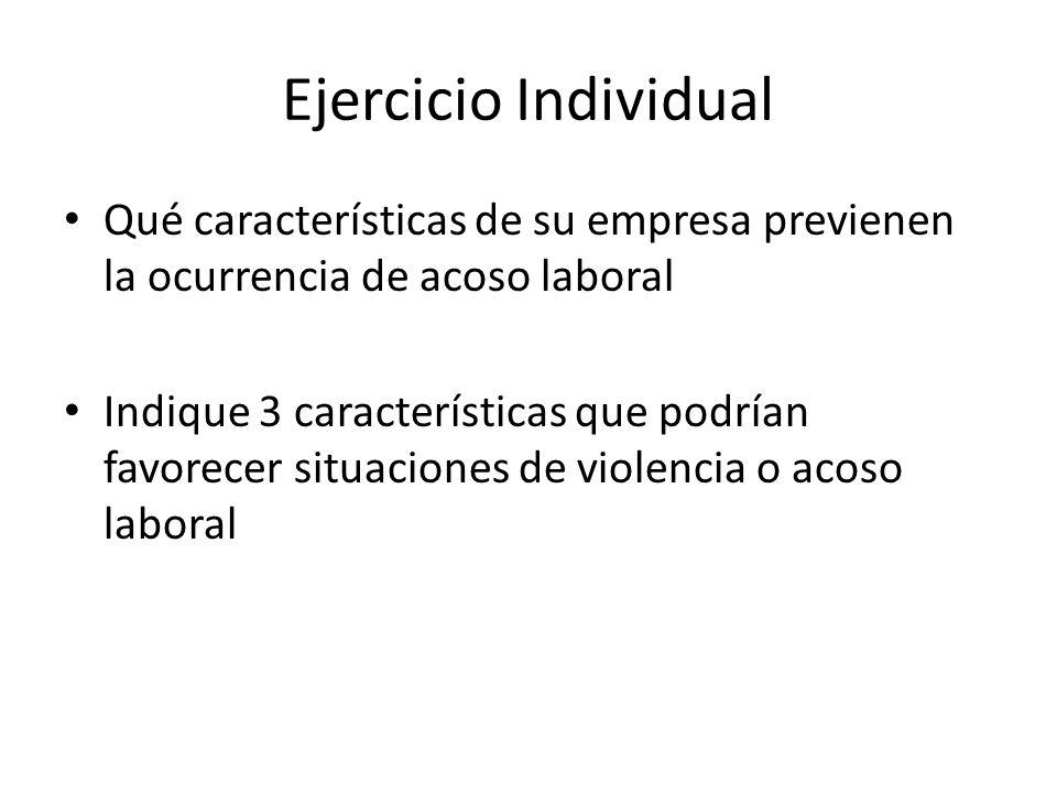 Ejercicio Individual Qué características de su empresa previenen la ocurrencia de acoso laboral.
