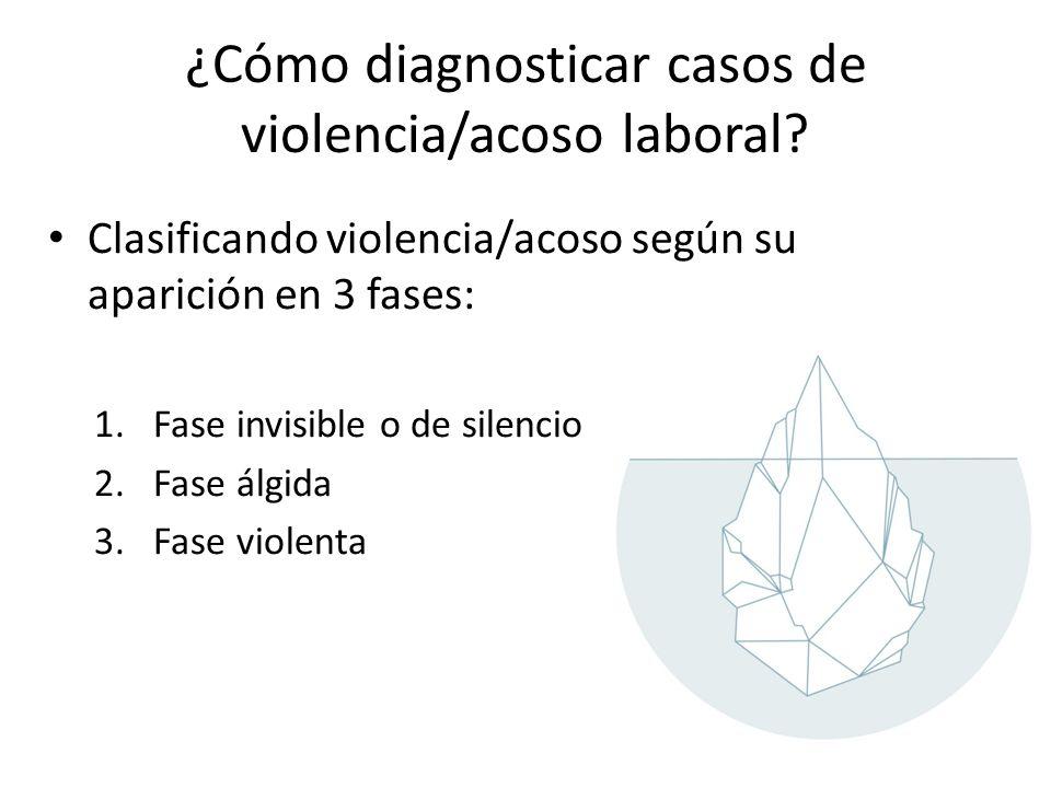 ¿Cómo diagnosticar casos de violencia/acoso laboral