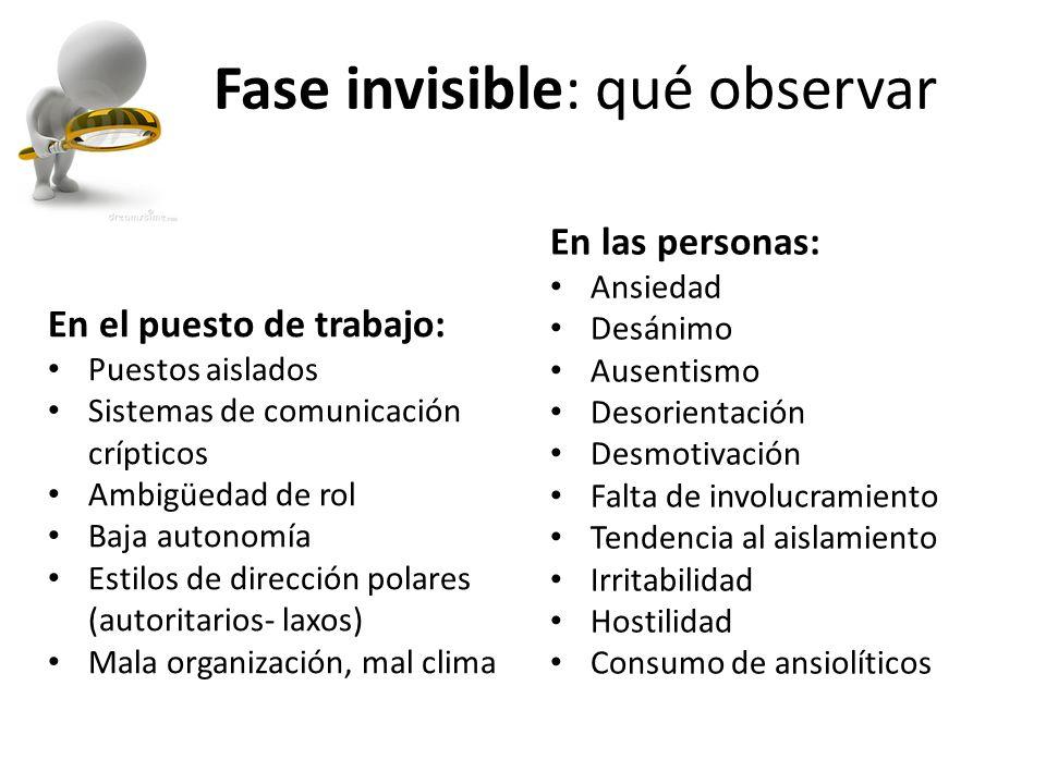Fase invisible: qué observar